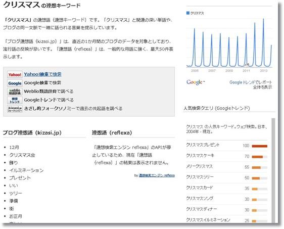 連想キーワード検索renso