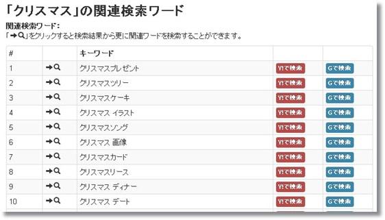Yahoo!関連検索ワードサーチ「UnitSearch」